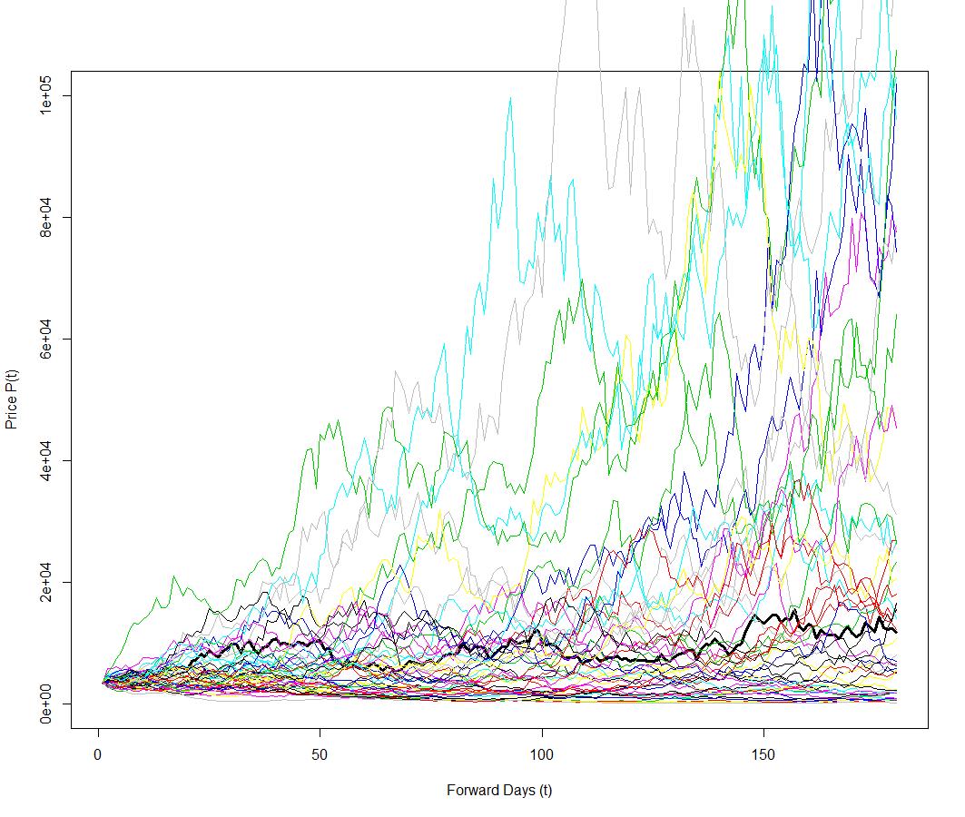 bitcoin fractional shares
