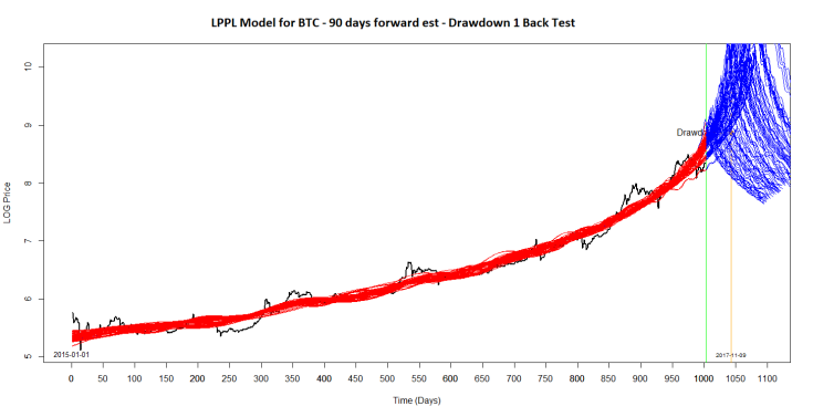 LPPL_9DD-drawdown 1 -back test.png