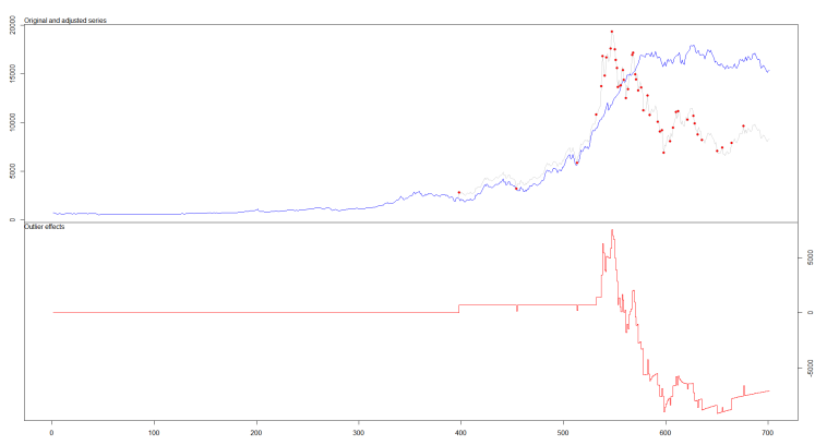 BTC_impact_plot_700